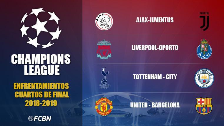 Estos son los Cuartos de Final de la Champions League ...